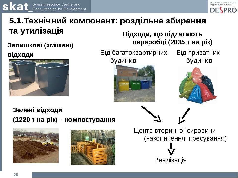 5.1.Технічний компонент: роздільне збирання та утилізація Зелені відходи (122...