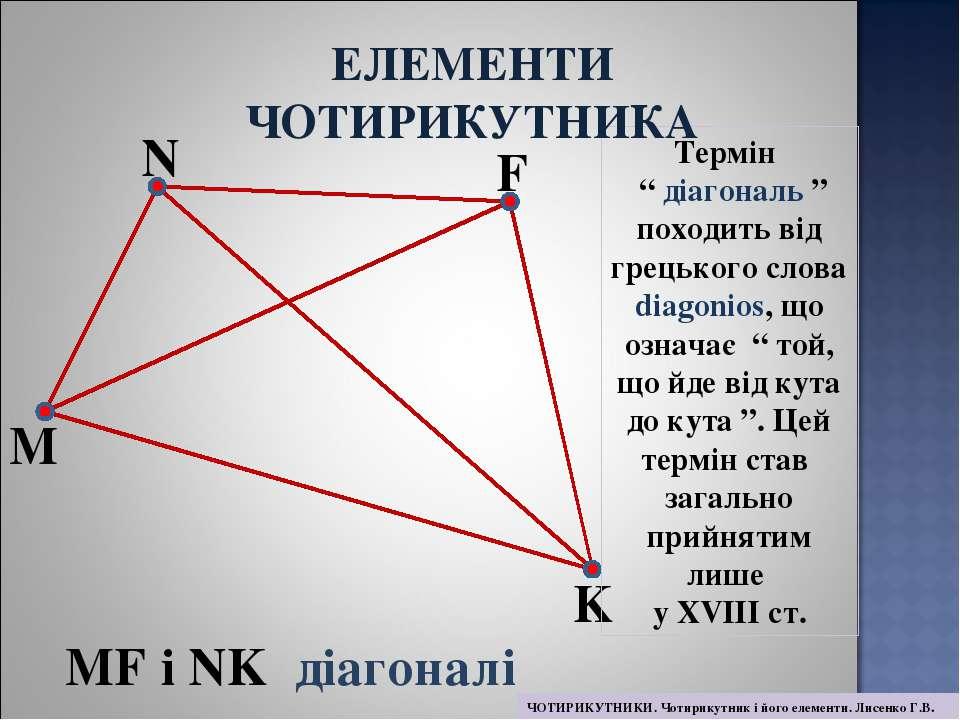 """M N F K MF і NK діагоналі Термін """" діагональ """" походить від грецького слова d..."""