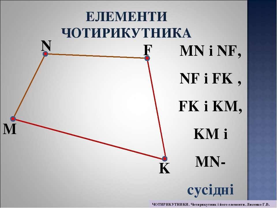 M N F K MN і NF, NF і FK , FK і KM, KM і MN- сусідні сторони ЕЛЕМЕНТИ ЧОТИРИК...