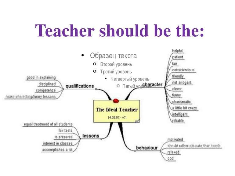 Teacher should be the: