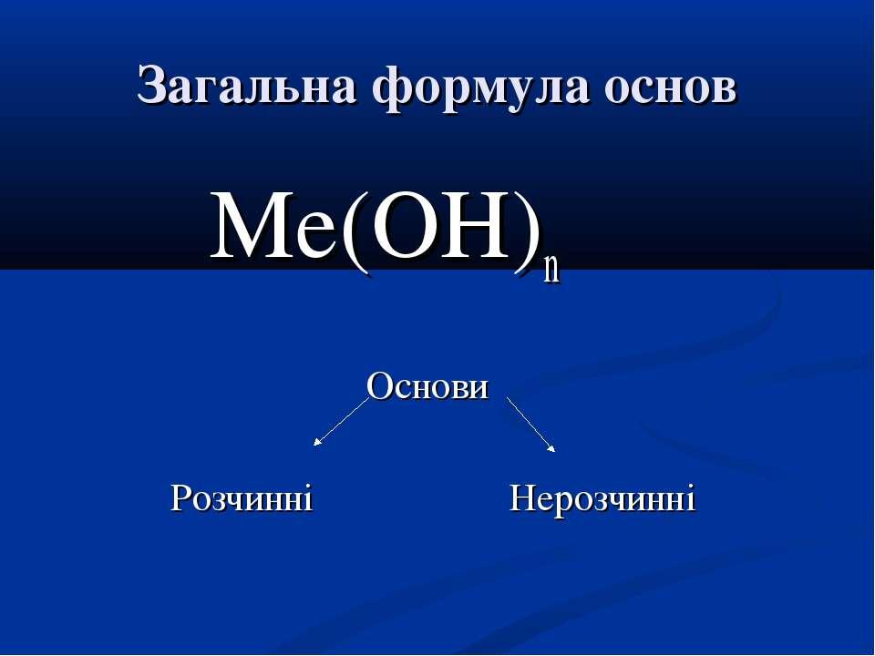 Загальна формула основ Ме(ОН)n Основи Розчинні Нерозчинні