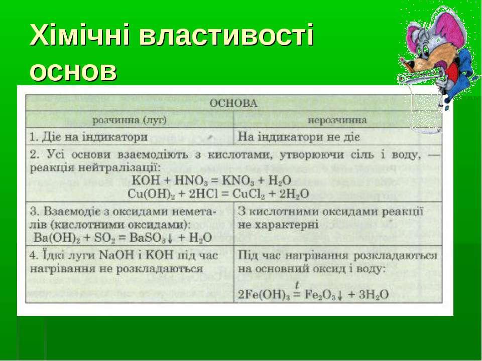 Хімічні властивості основ