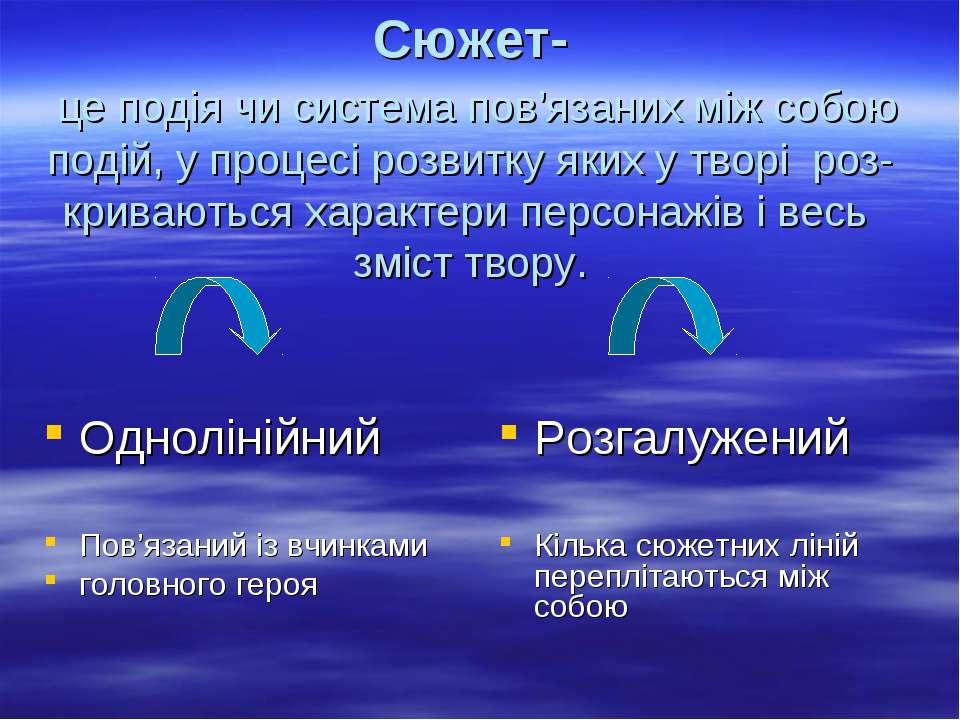 Сюжет- це подія чи система пов'язаних між собою подій, у процесі розвитку яки...