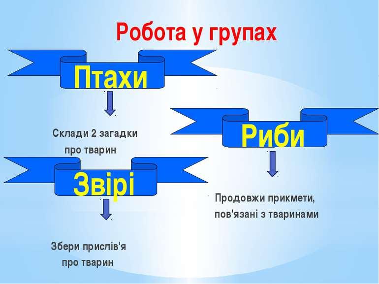 Робота у групах Склади 2 загадки про тварин Продовжи прикмети, пов'язані з тв...