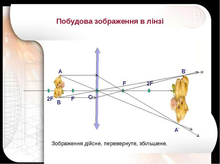 Побудова зображення в лінзі А В А' B' O 2F F F 2F Зображення дійсне, переверн...