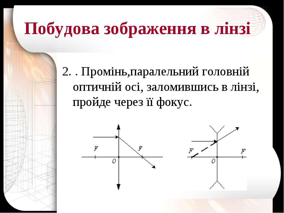 Побудова зображення в лінзі 2. . Промінь,паралельний головній оптичній осі, з...