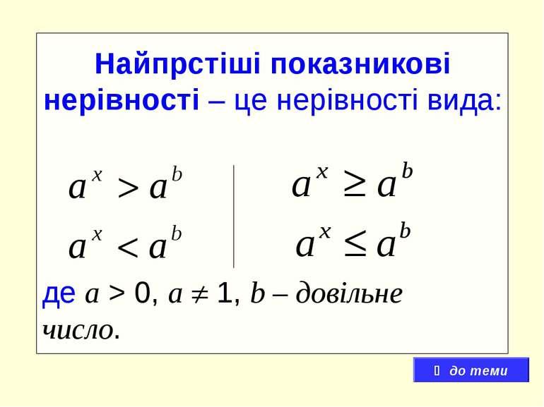 Найпрстіші показникові нерівності – це нерівності вида: де a > 0, a 1, b – до...