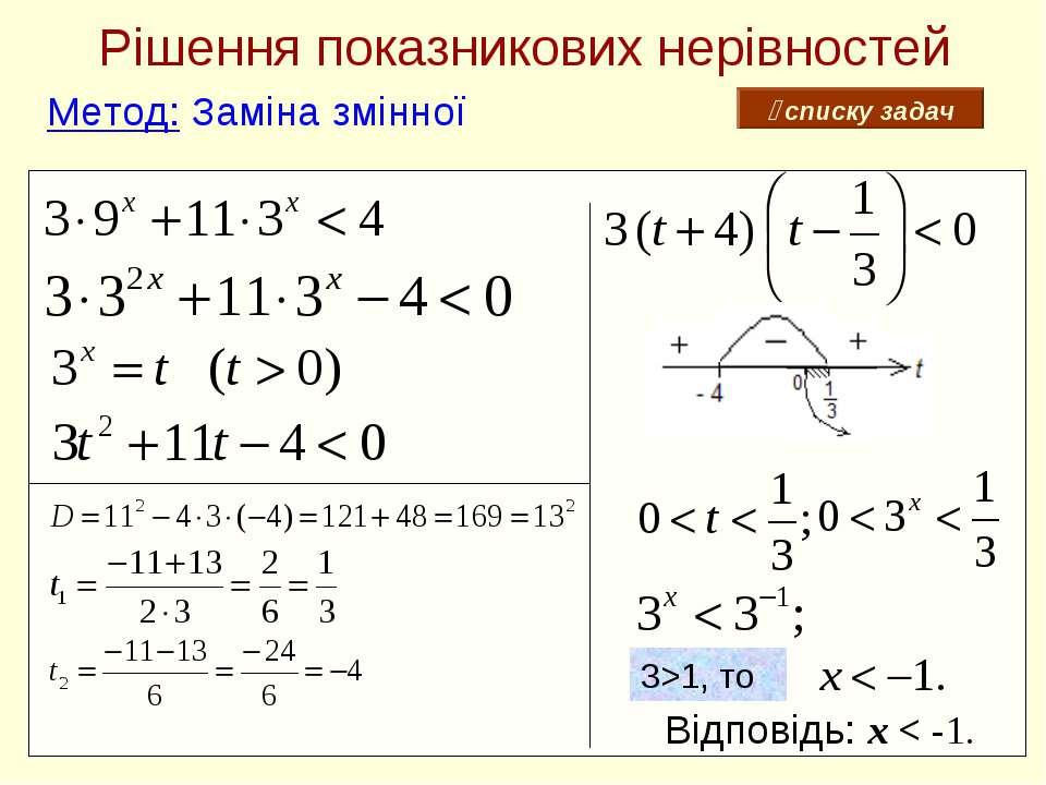 Рішення показникових нерівностей Метод: Заміна змінної Відповідь: х < -1. 3>1...