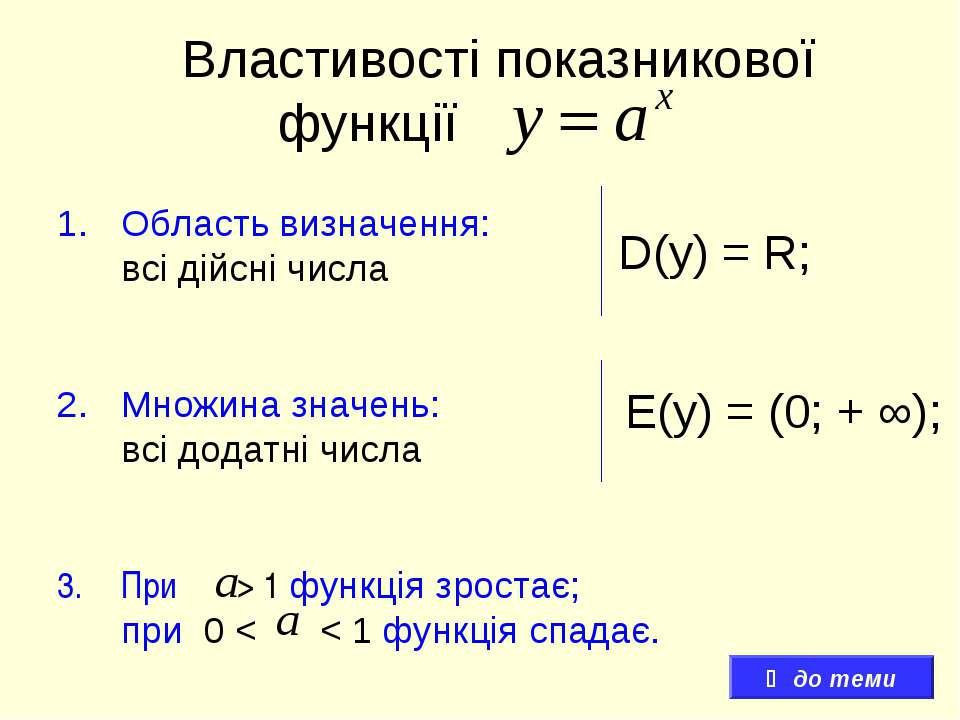 Властивості показникової функції Область визначення: всі дійсні числа Множина...