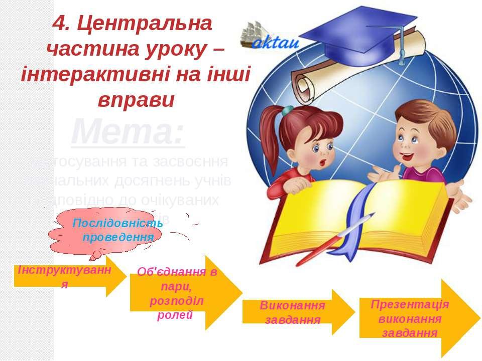 4. Центральна частина уроку – інтерактивні на інші вправи Мета: застосування ...