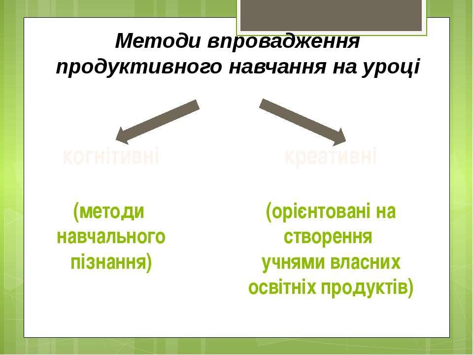 Методи впровадження продуктивного навчання на уроці когнітивні (методи навчал...