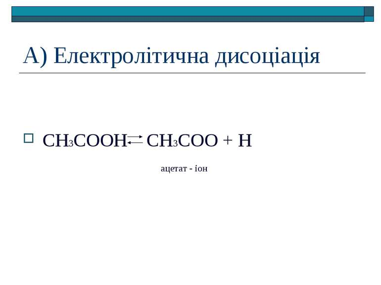 А) Електролітична дисоціація СН3СООН СН3СОО + Н ацетат - іон