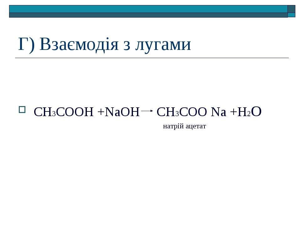 Г) Взаємодія з лугами СН3СООН +NaОН СН3СОО Na +Н2О натрій ацетат