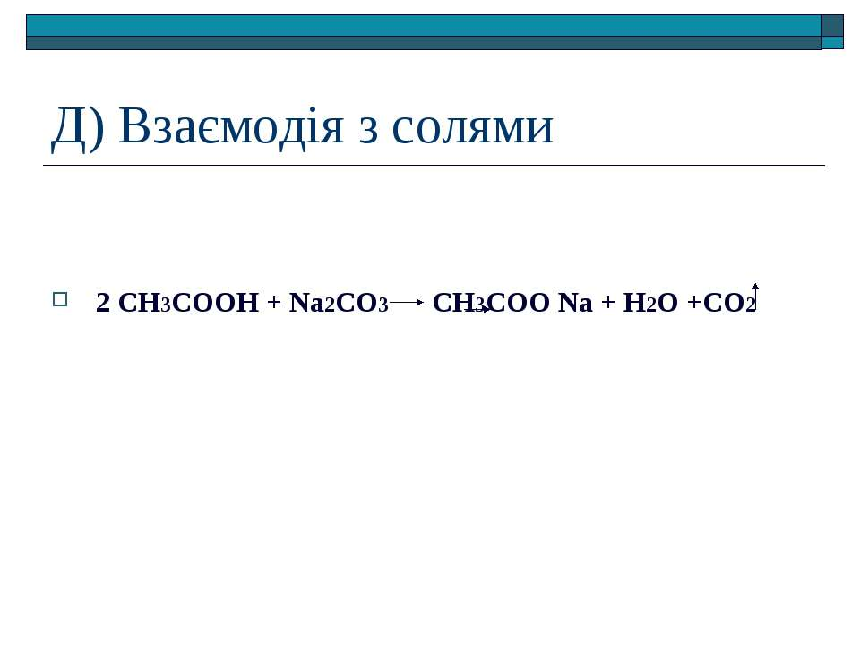 Д) Взаємодія з солями 2 СН3СООН + Na2СО3 СН3СОО Na + Н2О +СО2