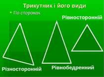 Трикутник і його види По сторонах Різносторонній Рівнобедренний Рівносторонній