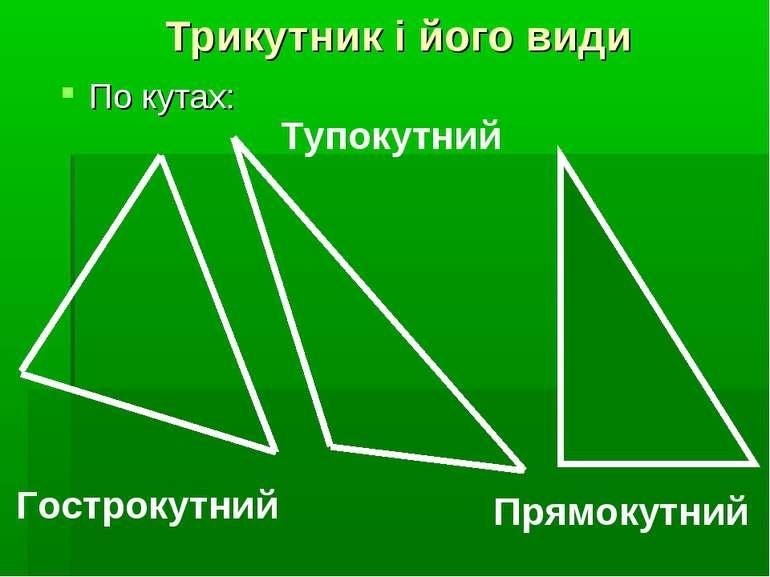 Трикутник і його види По кутах: Гострокутний Тупокутний Прямокутний