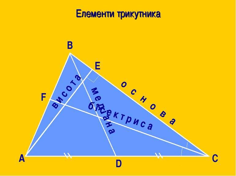Елементи трикутника D А С В E F м е д і а н а б і с е к т р и с а в и с о т а...