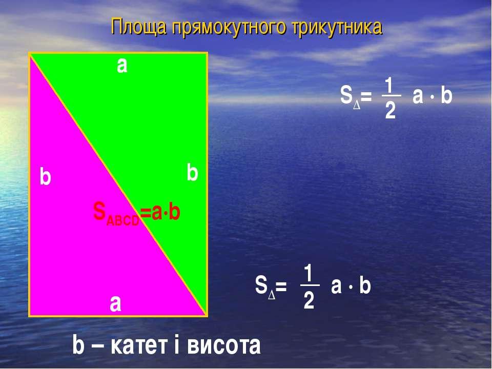 Площа прямокутного трикутника SABCD=a·b a b a b S∆= a · b 2 1 S∆= a · b 2 1 b...