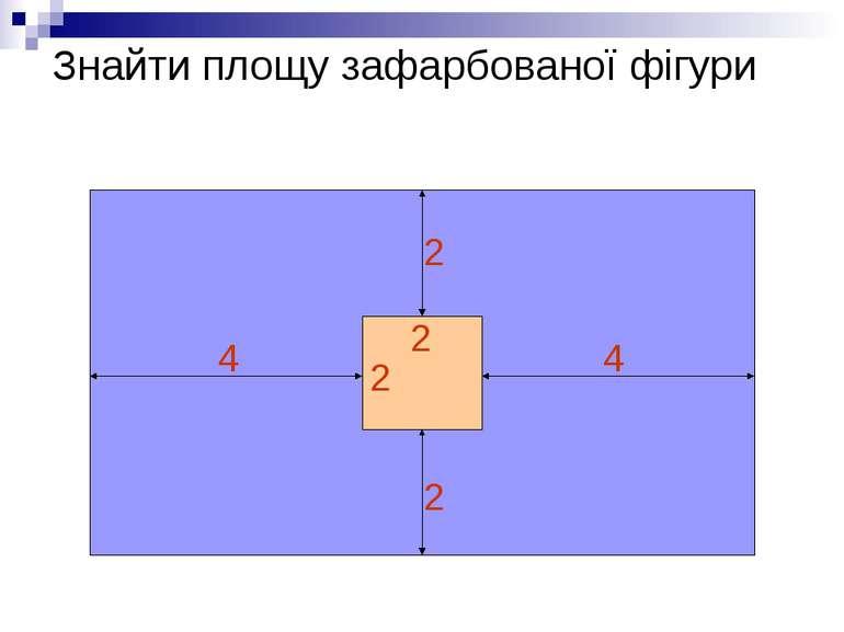 Знайти площу зафарбованої фігури 2 2 4 4 2 2
