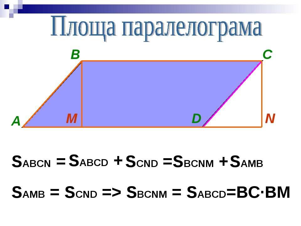 А В N M D С SABCN = SAMB = SCND => SBCNM = SABCD=BC∙BM SABCD + SCND = SBCNM +...