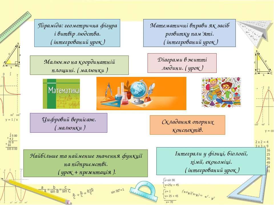 Піраміда: геометрична фігура і витвір людства. ( інтегрований урок ) Математи...