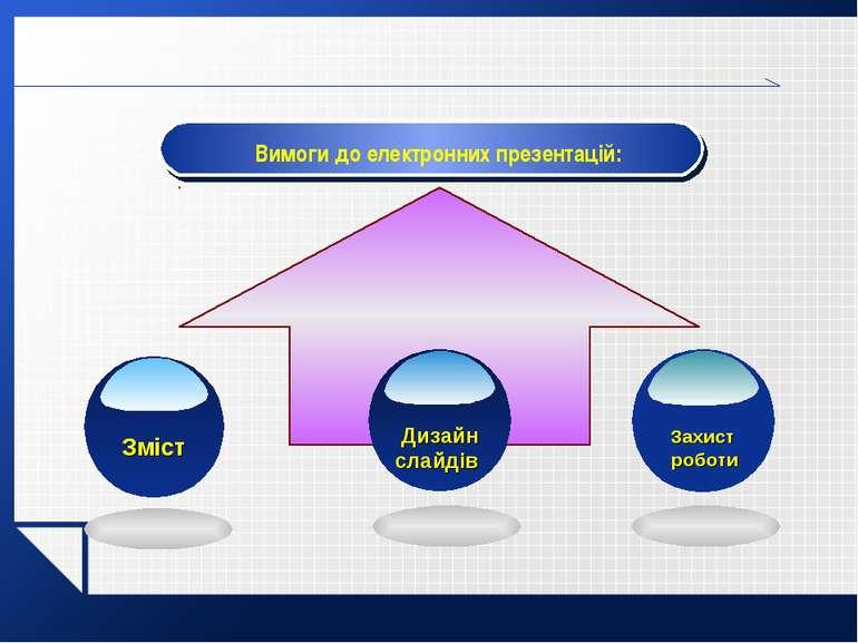 Вимоги до електронних презентацій: