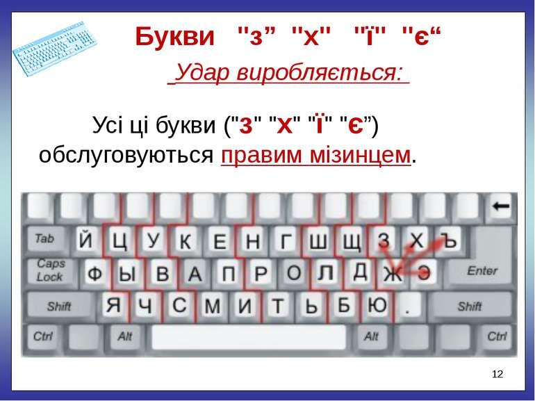 """Букви """"з"""" """"х"""" """"ї""""""""є"""" Удар виробляється: Усі ці букви (""""з"""" """"х"""" """"ї"""" """"є"""")..."""
