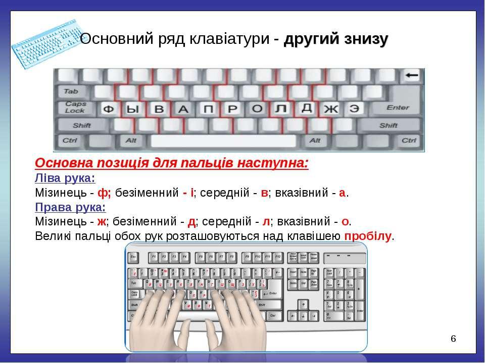 Основний ряд клавіатури - другий знизу * Основна позиція для пальців наступна...