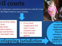 Magistrates' courts have concurrent jurisdiction with the County Courts and t...