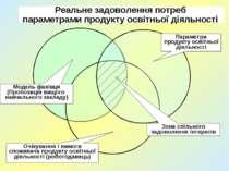 Зона спільного задоволення інтересів Параметри продукту освітньої діяльності ...