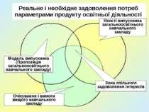 Зона спільного задоволення інтересів Очікування і вимоги вищого навчального з...