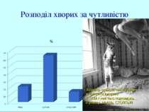 Розподіл хворих за чутливістю