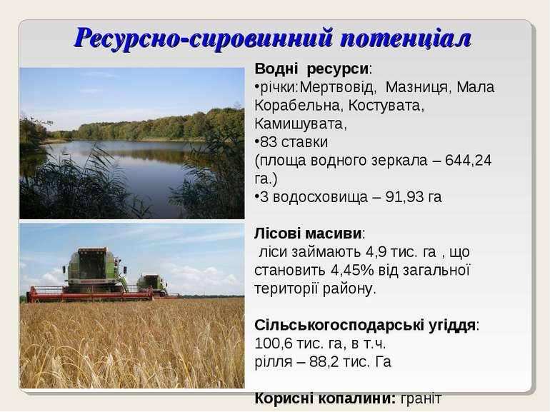 Ресурсно-сировинний потенціал Водні ресурси: річки:Мертвовід, Мазниця, Мала К...