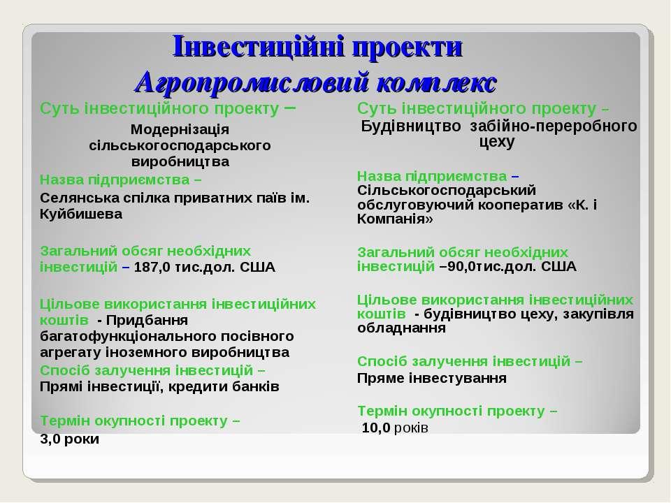 Інвестиційні проекти Агропромисловий комплекс Суть інвестиційного проекту – М...