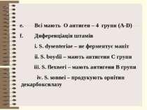 е. Всі мають O антиген – 4 групи (A-D) f. Диференціація штамів i. S. dysenter...
