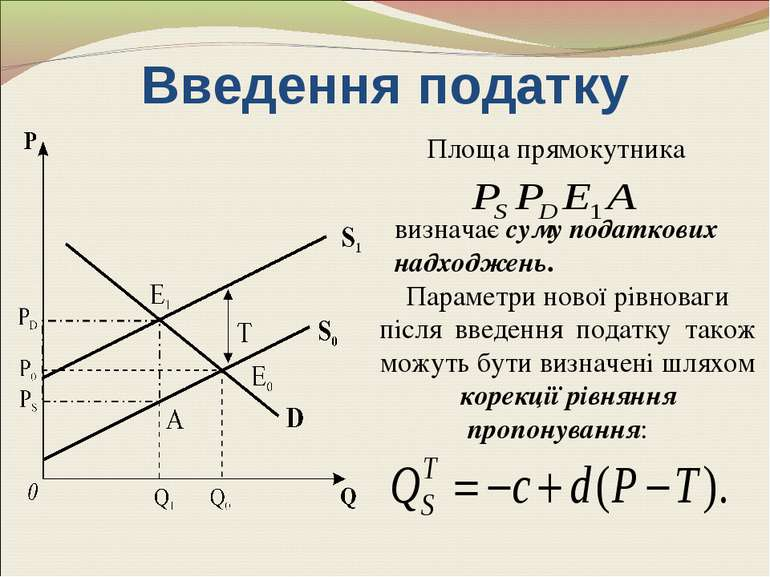 Введення податку Площа прямокутника визначає суму податкових надходжень. Пара...