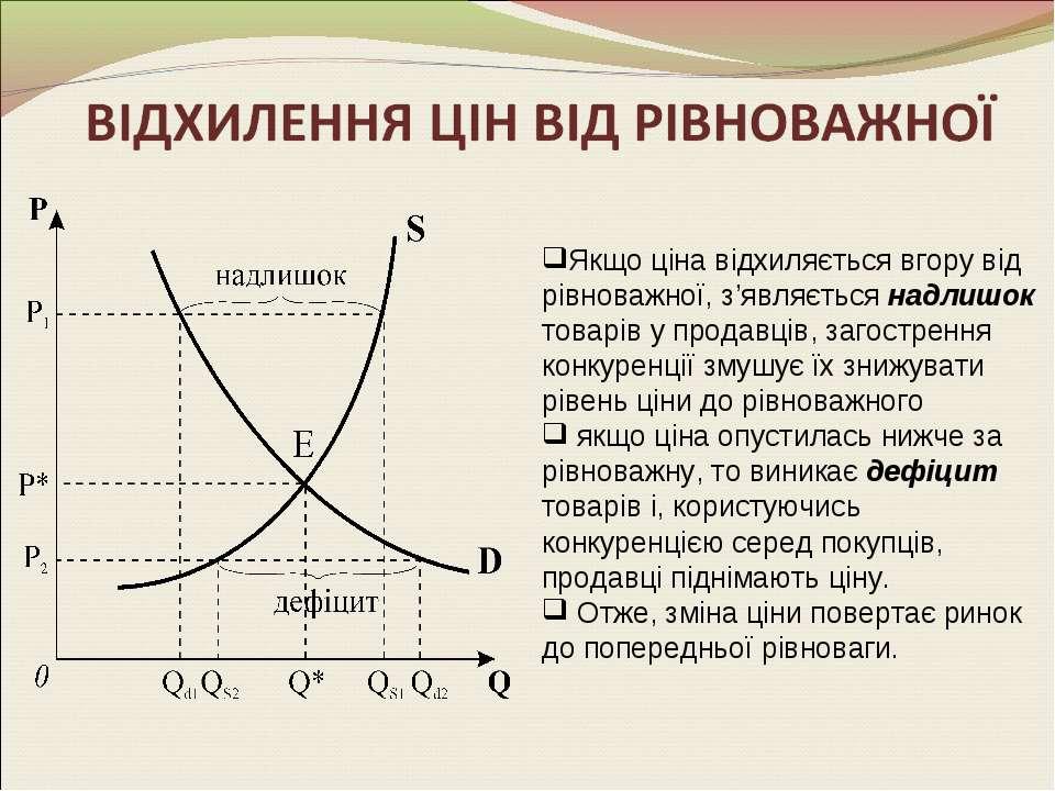 Якщо ціна відхиляється вгору від рівноважної, з'являється надлишок товарів у ...