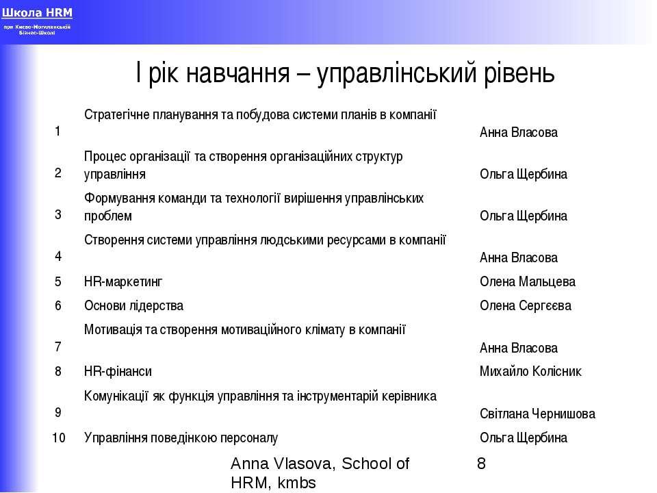 І рік навчання – управлінський рівень Anna Vlasova,