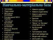 Програми Підручники Методичні посібники Рекомендації МОН України Авторські пр...