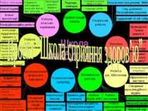 Робота вчителів предметників Вдосконалення фізичного навчання Психологічний с...
