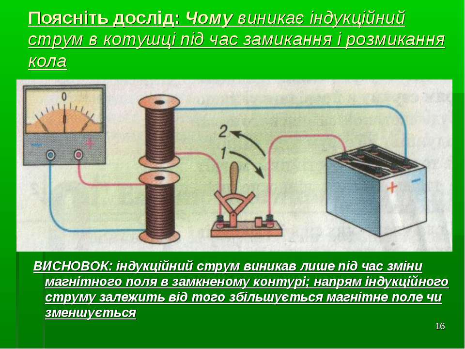 * Поясніть дослід: Чому виникає індукційний струм в котушці під час замикання...