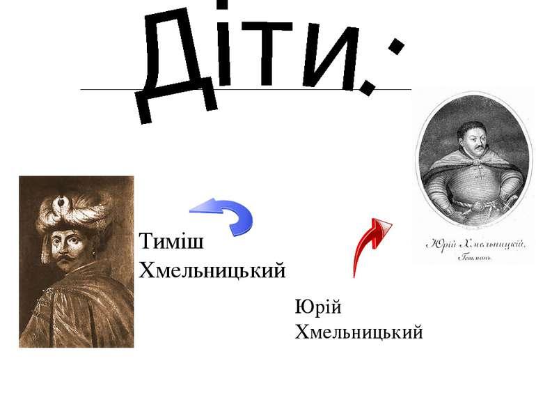 Тиміш Хмельницький Юрій Хмельницький