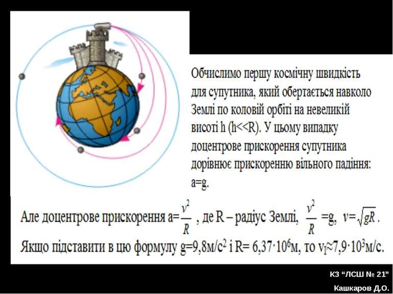 """КЗ """"ЛСШ № 21"""" Кашкаров Д.О."""