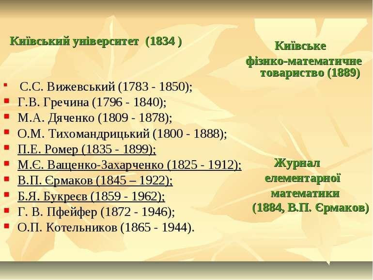 Київський університет (1834 ) С.С. Вижевський (1783 - 1850); Г.В. Гречина (17...