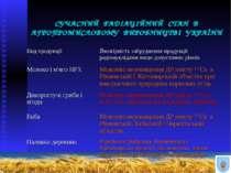 СУЧАСНИЙ РАДІАЦІЙНИЙ СТАН В АГРОПРОМИСЛОВОМУ ВИРОБНИЦТВІ УКРАЇНИ