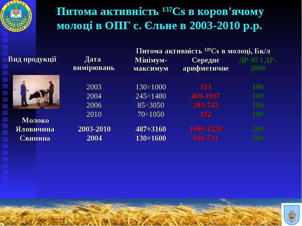 Питома активність 137Cs в коров'ячому молоці в ОПГ с. Єльне в 2003-2010 р.р. ...