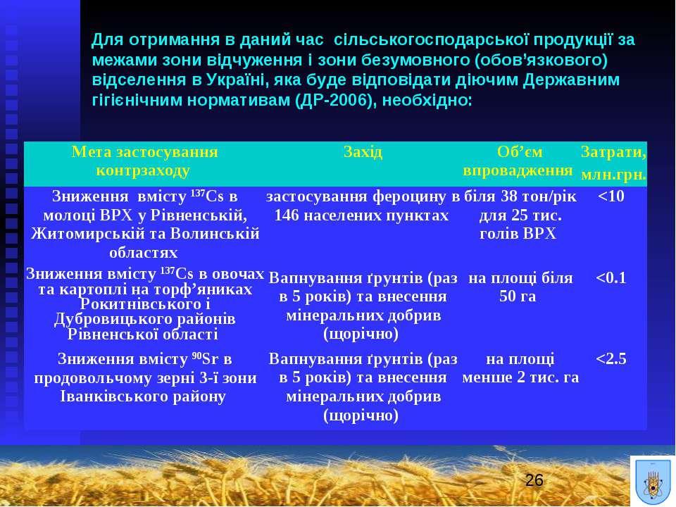 Для отримання в даний час сільськогосподарської продукції за межами зони відч...