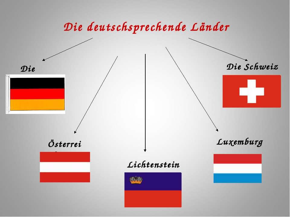 Die deutschsprechende Länder Die BRD Österreich Luxemburg Lichtenstein Die Sc...