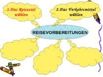1.Das Reiseziel wählen REISEVORBEREITUNGEN 2.Das Verkehrsmittel wählen