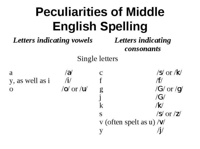 Peculiarities of Middle English Spelling Letters indicating vowels Letters in...